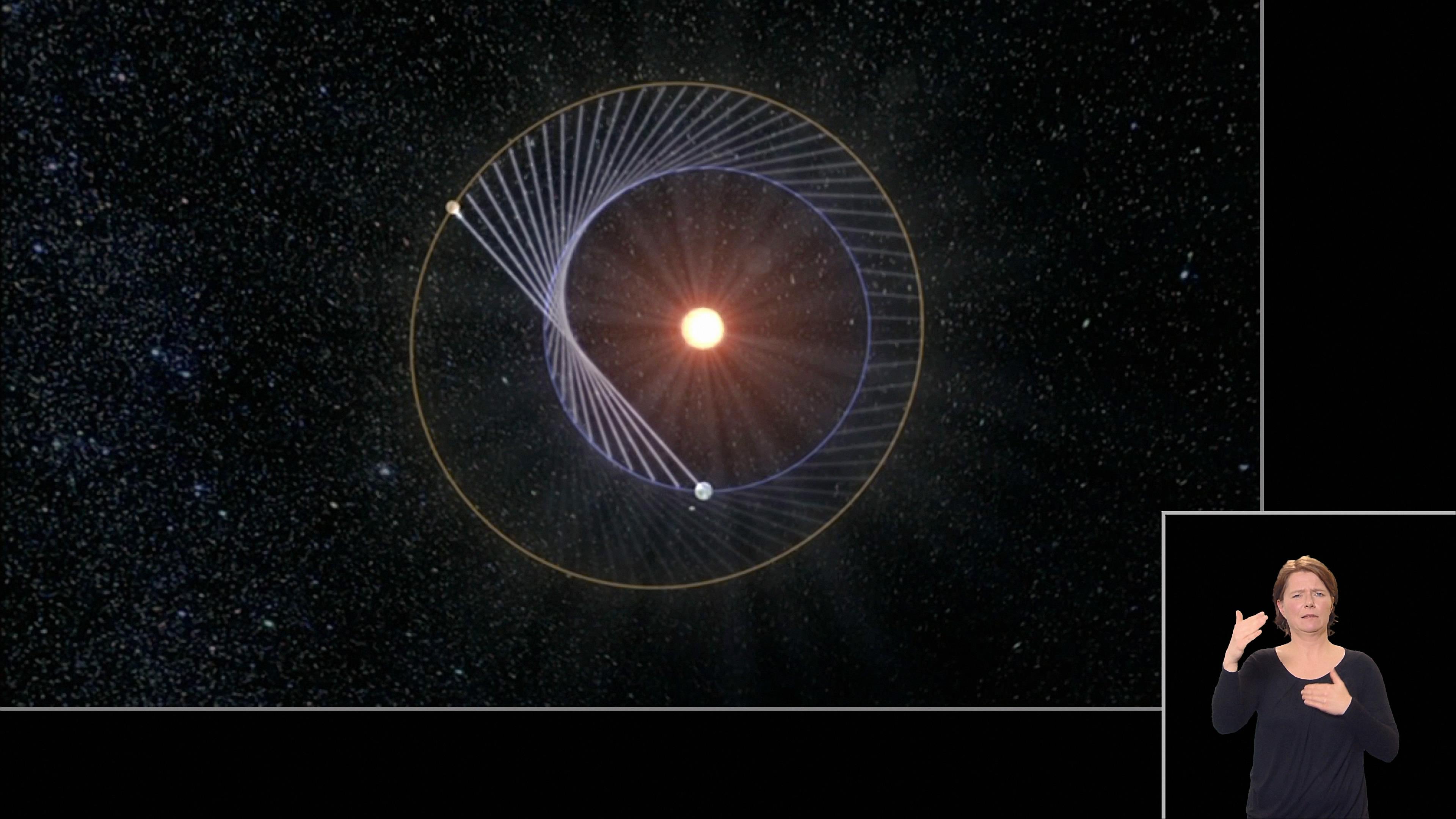 Wiederkehr des Mars - DGS-Version